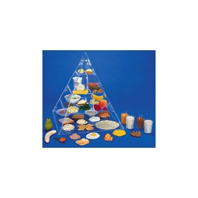 Πυραμίδα διατροφής με 25 προπλάσματα τροφίμων