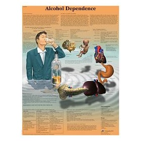 Alcohol dependence poster