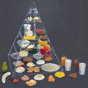 Πυραμίδα διατροφής με 36 προπλάσματα τροφίμων