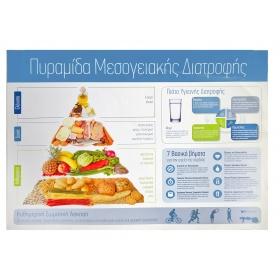 Αφίσα πυραμίδας μεσογειακής διατροφής