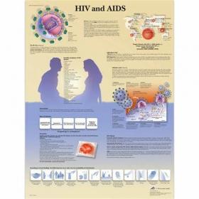 Αφίσα HIV & AIDS