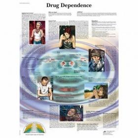 Αφίσα εξάρτησης από τα ναρκωτικά